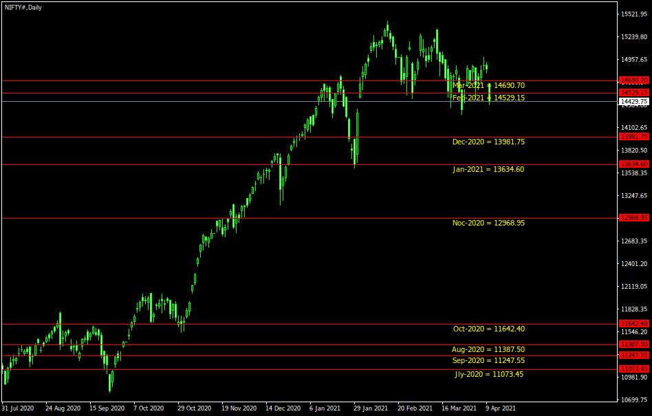 NIFTY#Daily.png