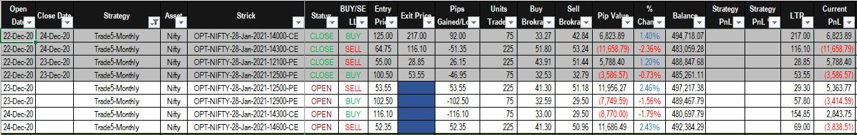 Trade_5 Monthly.JPG